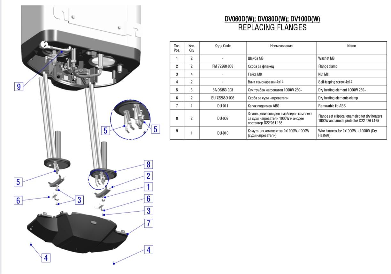Бойлер ELDOM GALANT DRY DV060 Сухий тен - 7