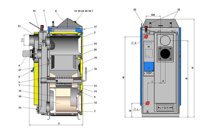 Твердопаливний (Піролізний) котел Atmos С 50 S - 2