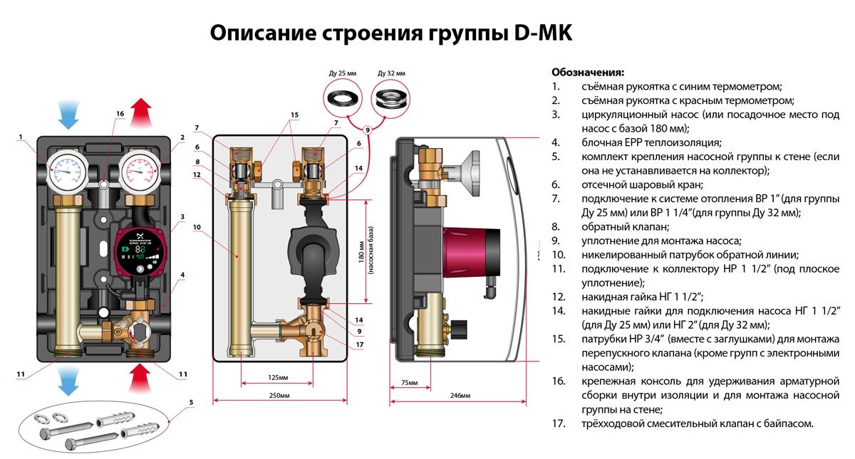 "Насосні групи D-МK (зі змішувачем) d 25 - 1"" - 1"