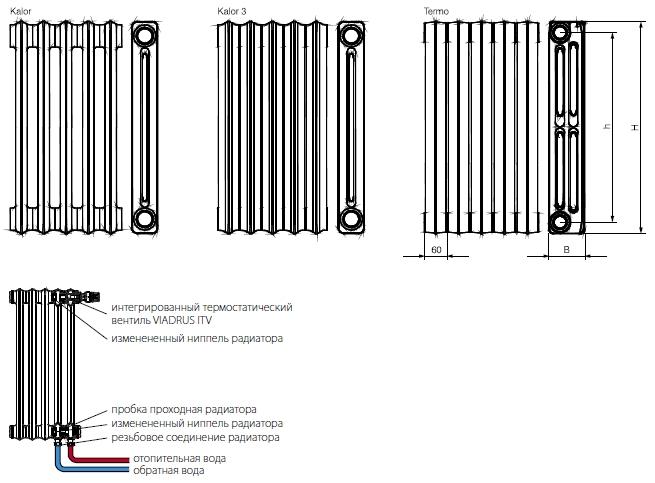 Чавунні радіатори Kalor 3 500/110 - 3