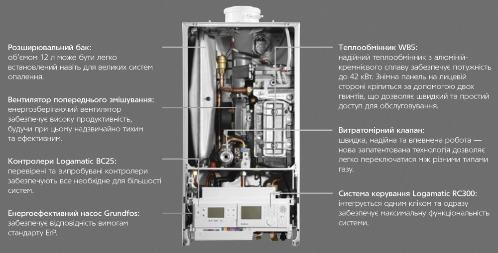 Газовый котел Buderus Logamax plus GB172-35i - 2