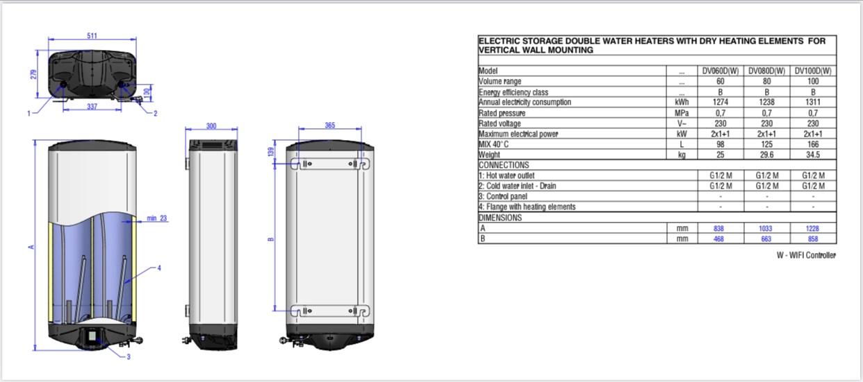 Бойлер ELDOM GALANT DRY DV100 Сухий тен - 8